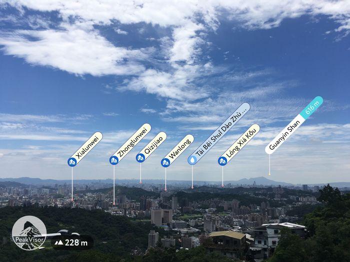 台北大縱走第七段,指南宮展望